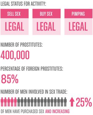 thailand prostitution statistics